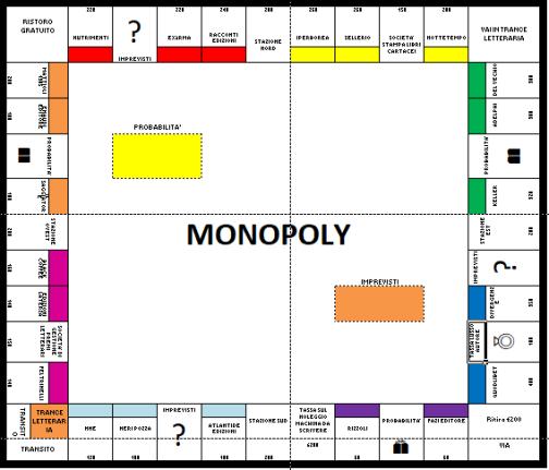Letteropoly - Il Monopoli dell'Editoria